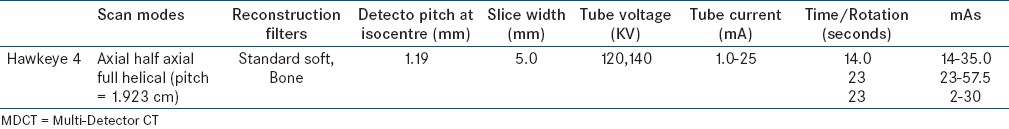 Table 1: Technical details of low-dose MDCT scanner